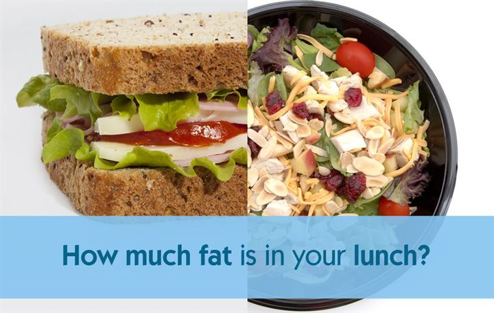 How much fat is in your lunch?