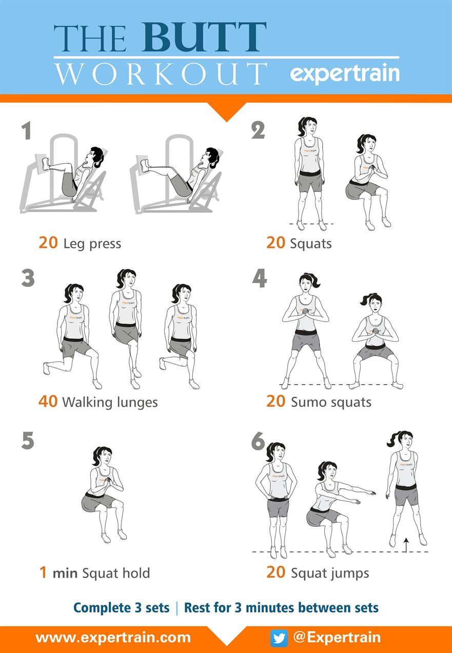 The Butt Workout
